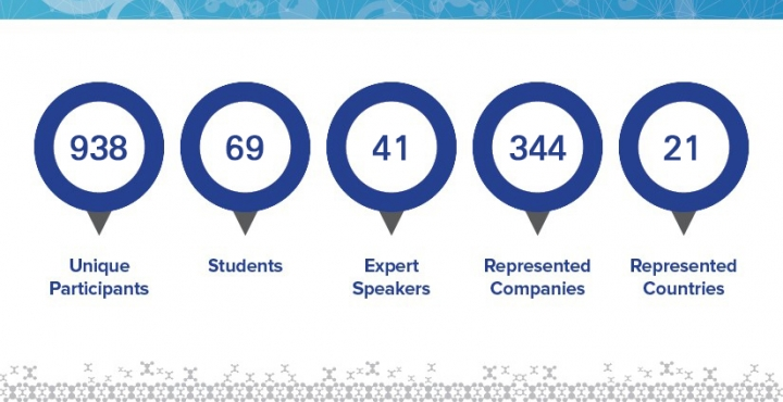 EMET 2019 in Numbers